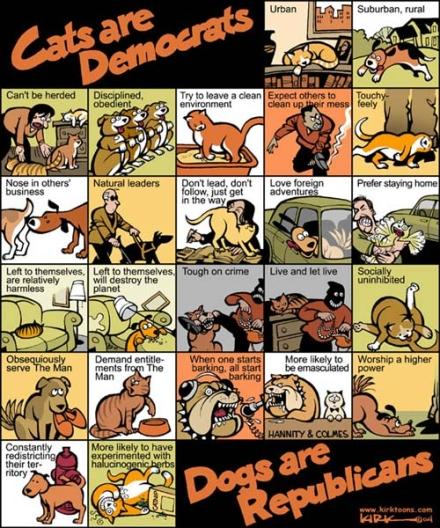 Catsaredems